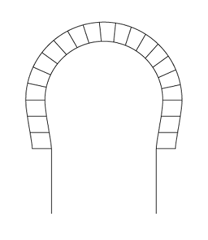 Horseshoe Arch or Moorish Arch