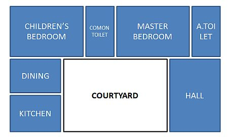 Single Line conceptual plans